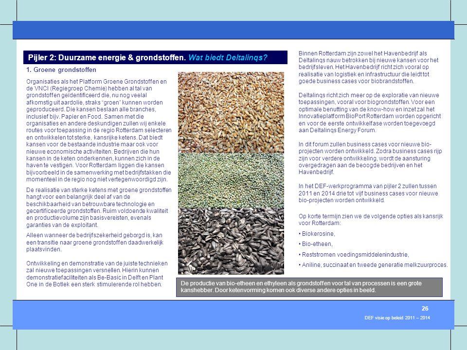Pijler 2: Duurzame energie & grondstoffen. Wat biedt Deltalinqs
