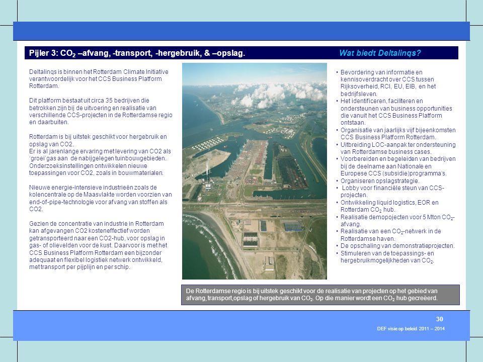 Pijler 3: CO2 –afvang, -transport, -hergebruik, & –opslag