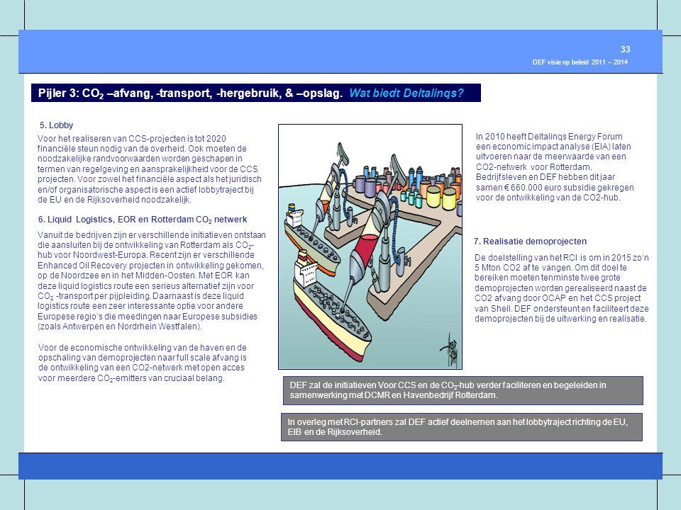 33 DEF visie op beleid 2011 – 2014. Pijler 3: CO2 –afvang, -transport, -hergebruik, & –opslag. Wat biedt Deltalinqs