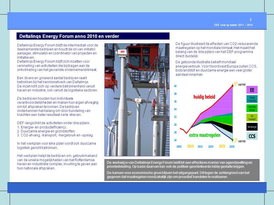 Deltalinqs Energy Forum anno 2010 en verder