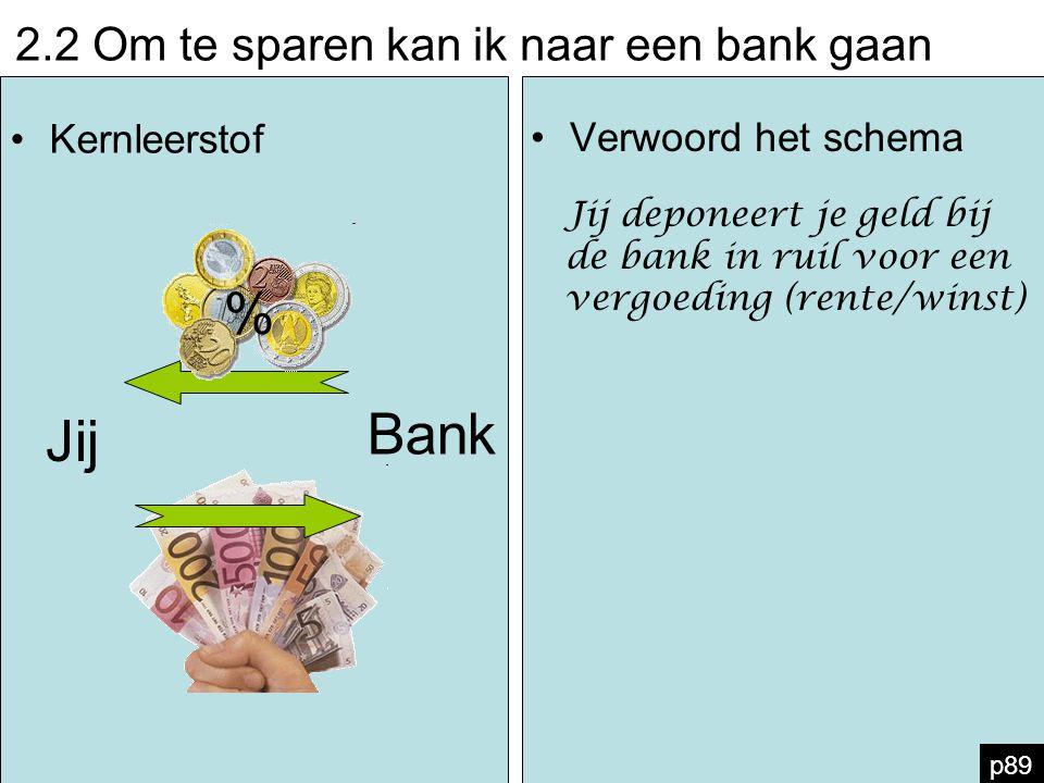2.2 Om te sparen kan ik naar een bank gaan