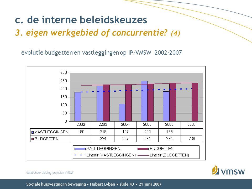 c. de interne beleidskeuzes 3. eigen werkgebied of concurrentie (4)