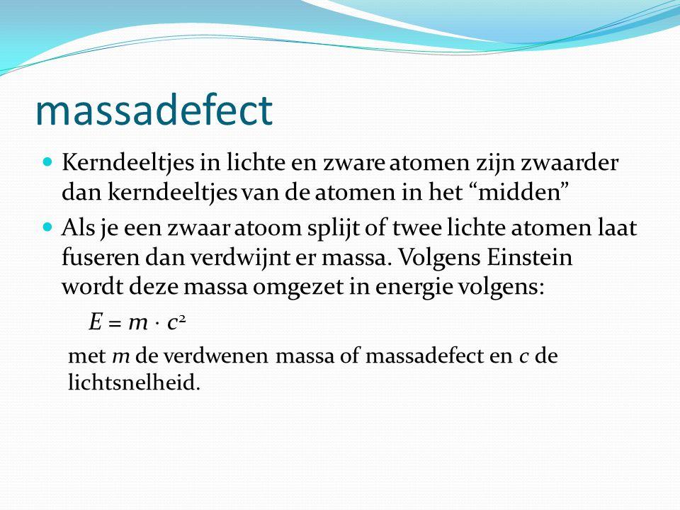 massadefect Kerndeeltjes in lichte en zware atomen zijn zwaarder dan kerndeeltjes van de atomen in het midden
