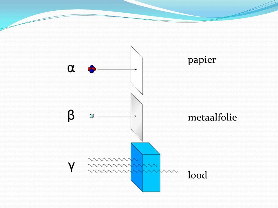 papier metaalfolie lood