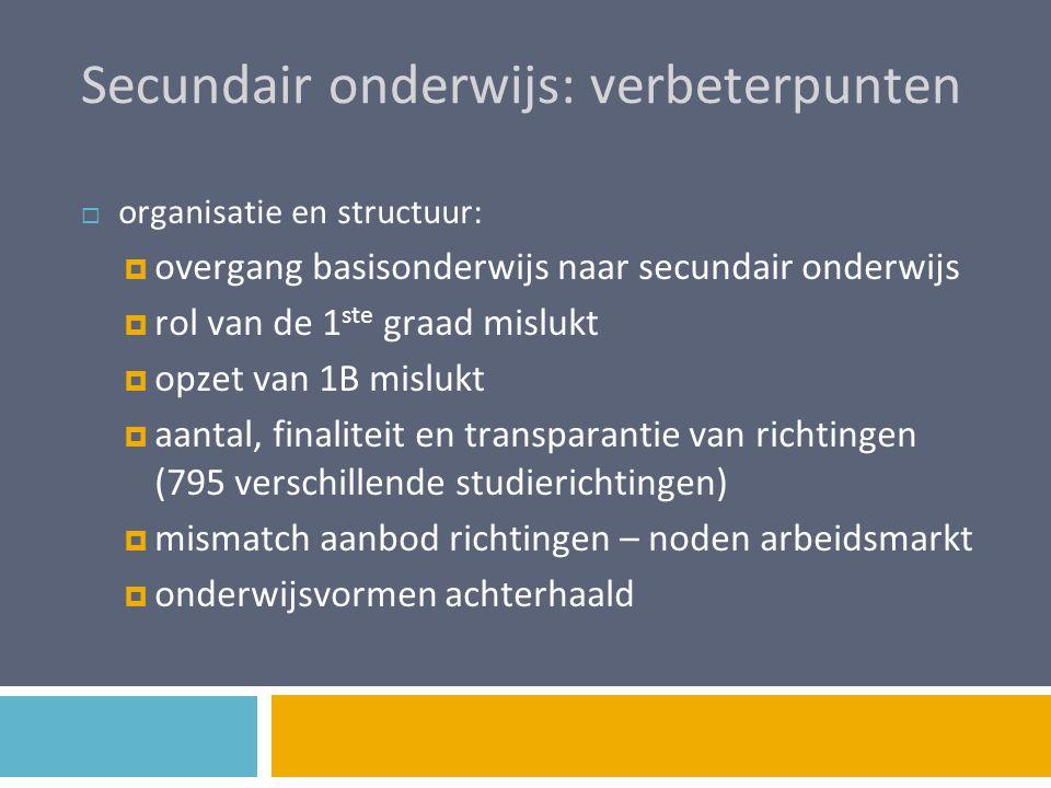 Secundair onderwijs: verbeterpunten