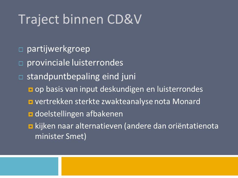 Traject binnen CD&V partijwerkgroep provinciale luisterrondes