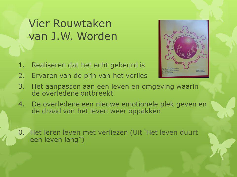 Vier Rouwtaken van J.W. Worden