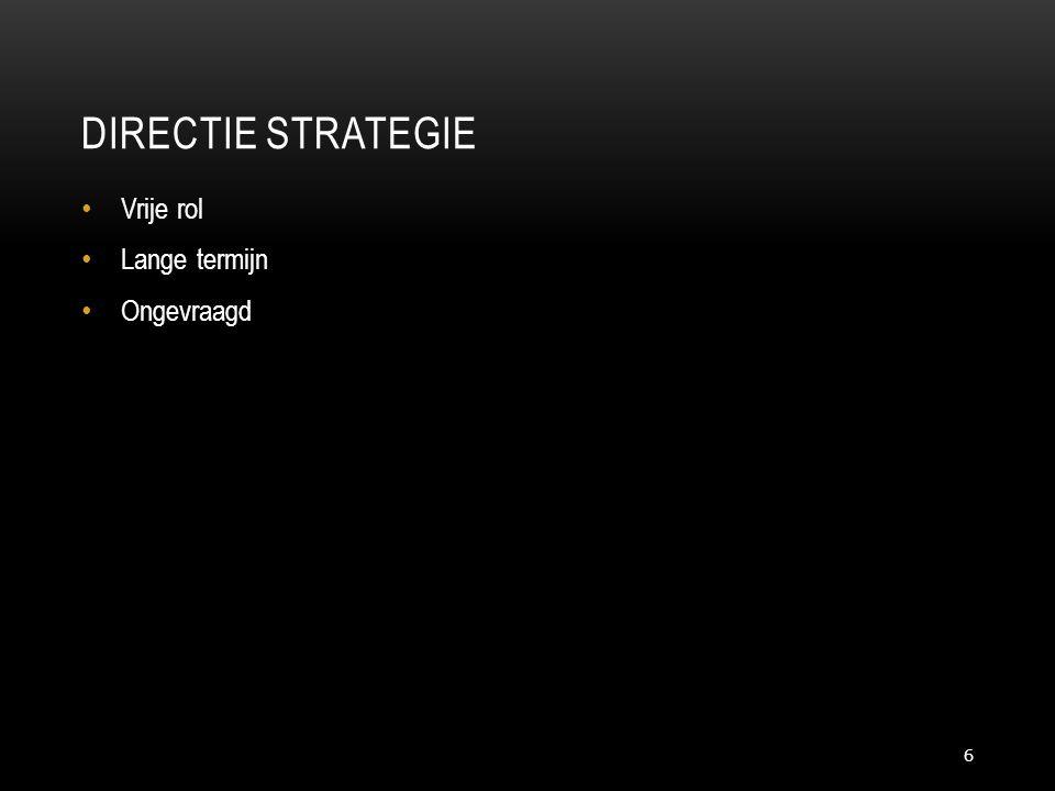 Directie Strategie Vrije rol Lange termijn Ongevraagd