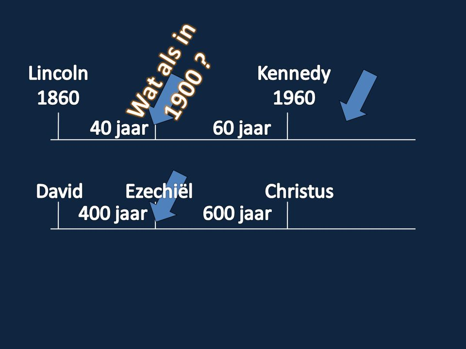 Wat als in 1900 Lincoln 1860 Kennedy 1960 40 jaar 60 jaar David