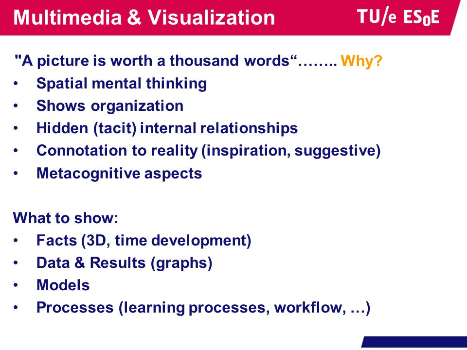 Multimedia & Visualization