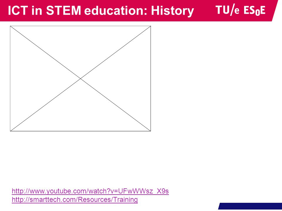 ICT in STEM education: History