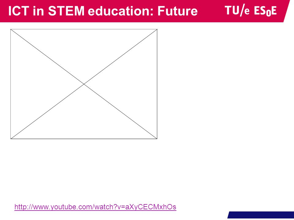 ICT in STEM education: Future