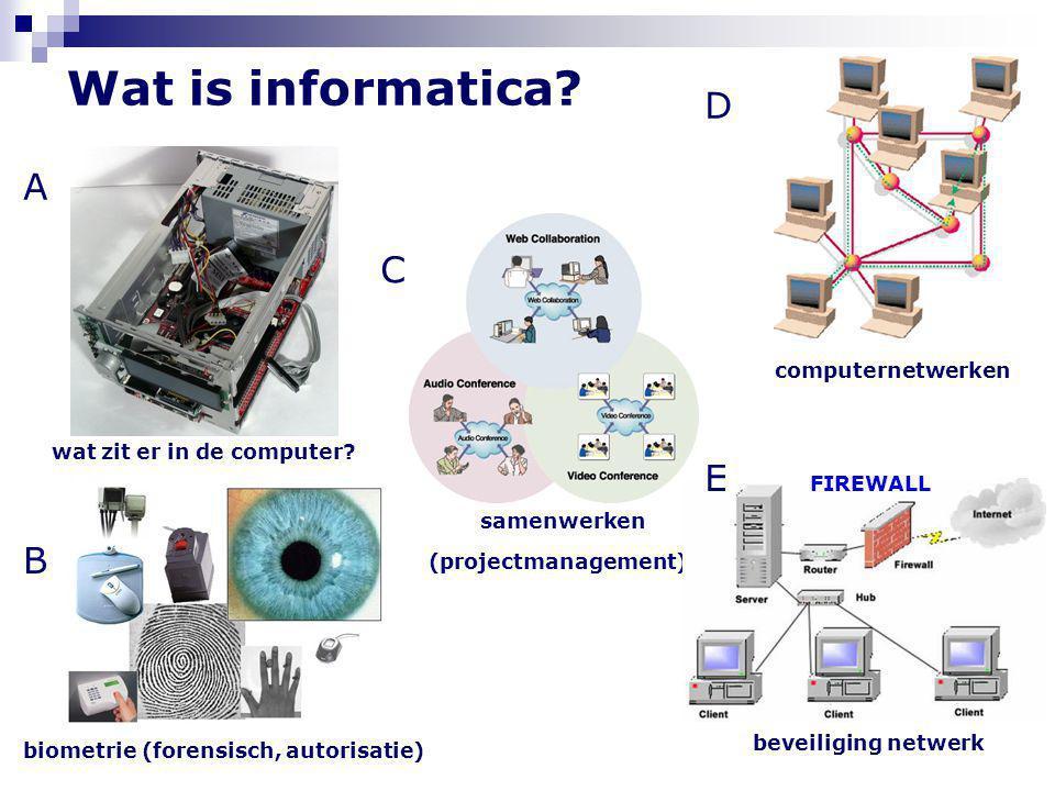Wat is informatica D A C samenwerken E FIREWALL B computernetwerken