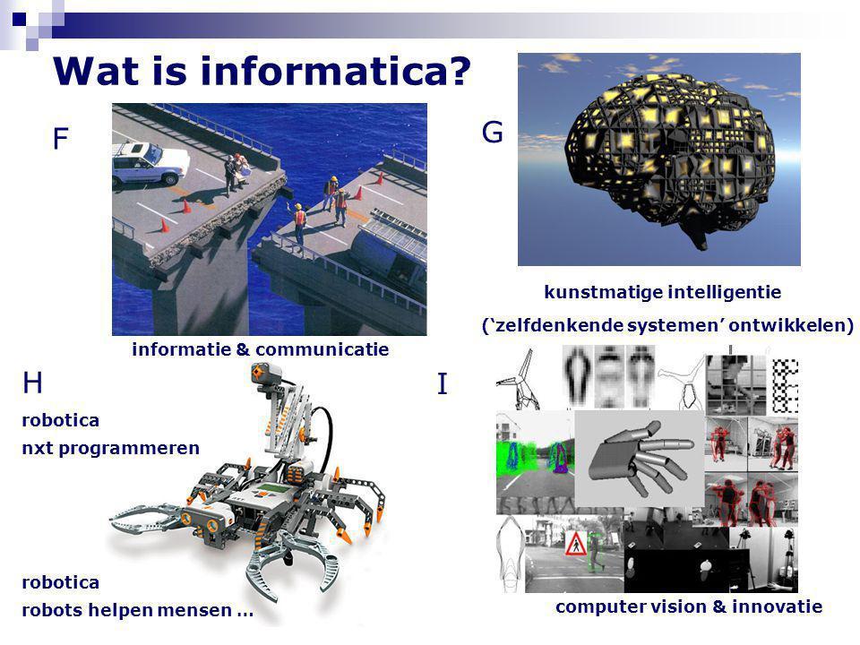 Wat is informatica G F H I kunstmatige intelligentie