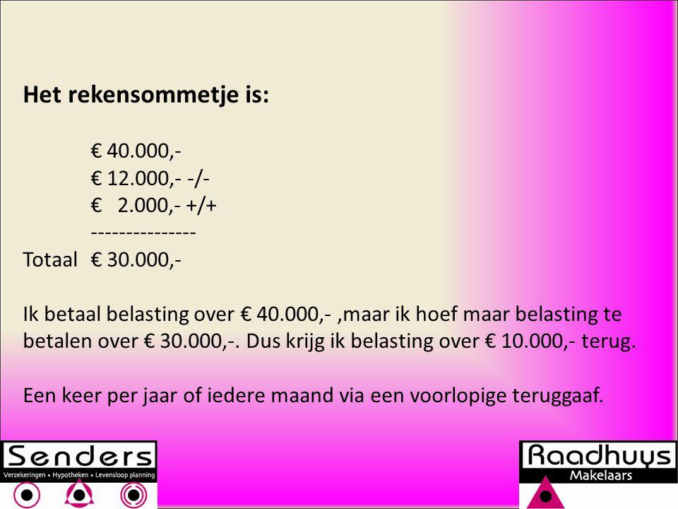 Het rekensommetje is: € 40.000,- € 12.000,- -/- € 2.000,- +/+