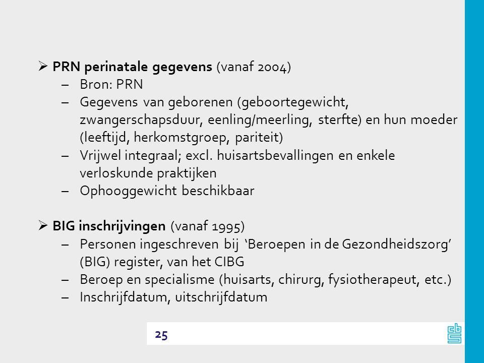 PRN perinatale gegevens (vanaf 2004)