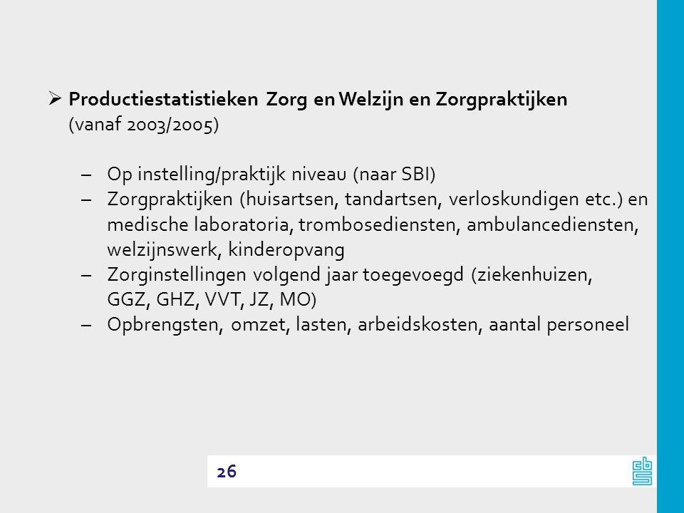 Productiestatistieken Zorg en Welzijn en Zorgpraktijken (vanaf 2003/2005)