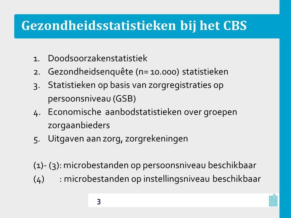 Gezondheidsstatistieken bij het CBS