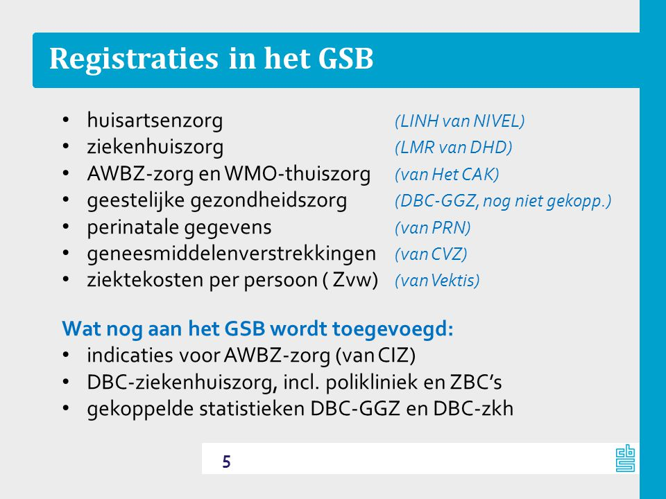 Registraties in het GSB