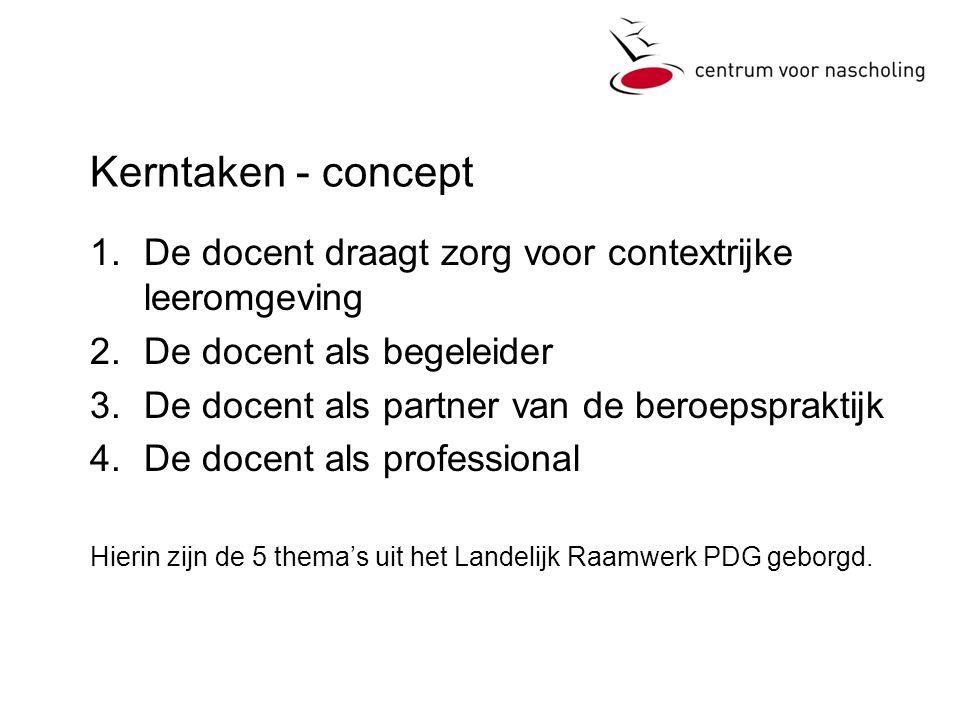 Kerntaken - concept De docent draagt zorg voor contextrijke leeromgeving. De docent als begeleider.
