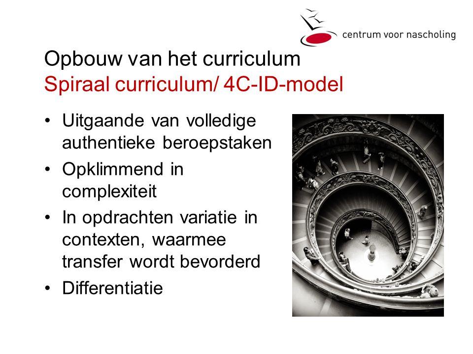 Opbouw van het curriculum Spiraal curriculum/ 4C-ID-model
