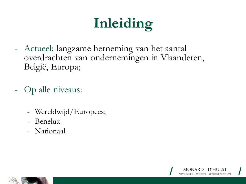 Inleiding Actueel: langzame herneming van het aantal overdrachten van ondernemingen in Vlaanderen, België, Europa;