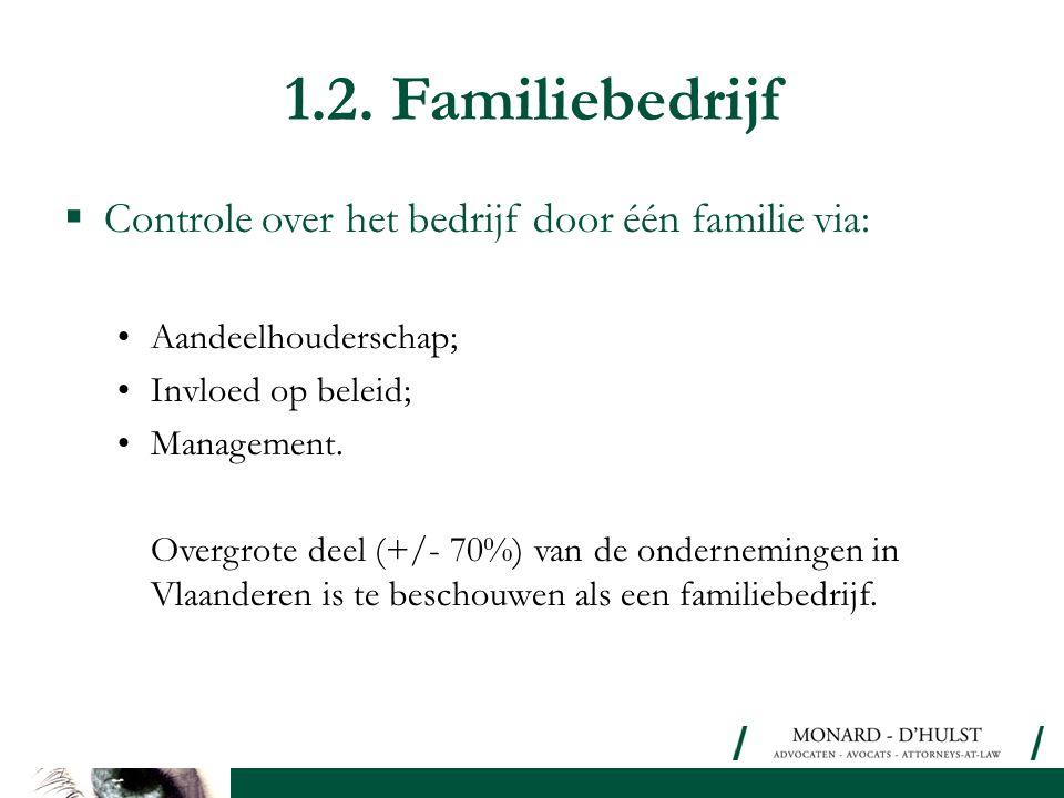 1.2. Familiebedrijf Controle over het bedrijf door één familie via: