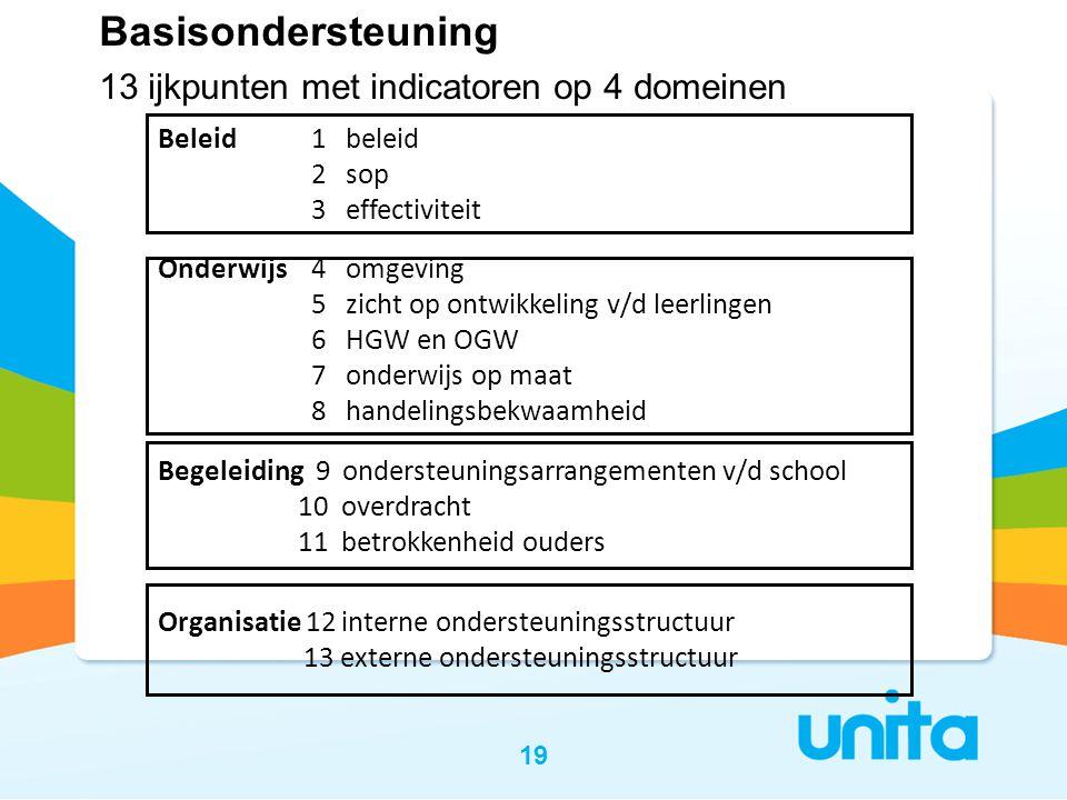Basisondersteuning 13 ijkpunten met indicatoren op 4 domeinen