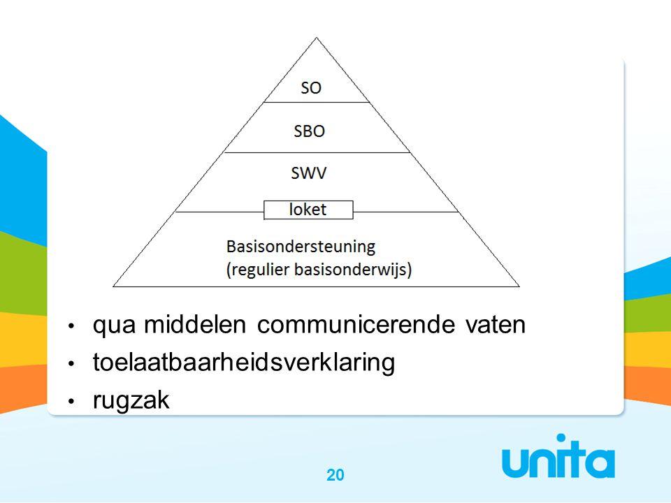 qua middelen communicerende vaten toelaatbaarheidsverklaring rugzak