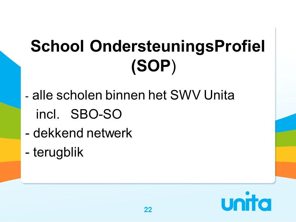 School OndersteuningsProfiel (SOP)