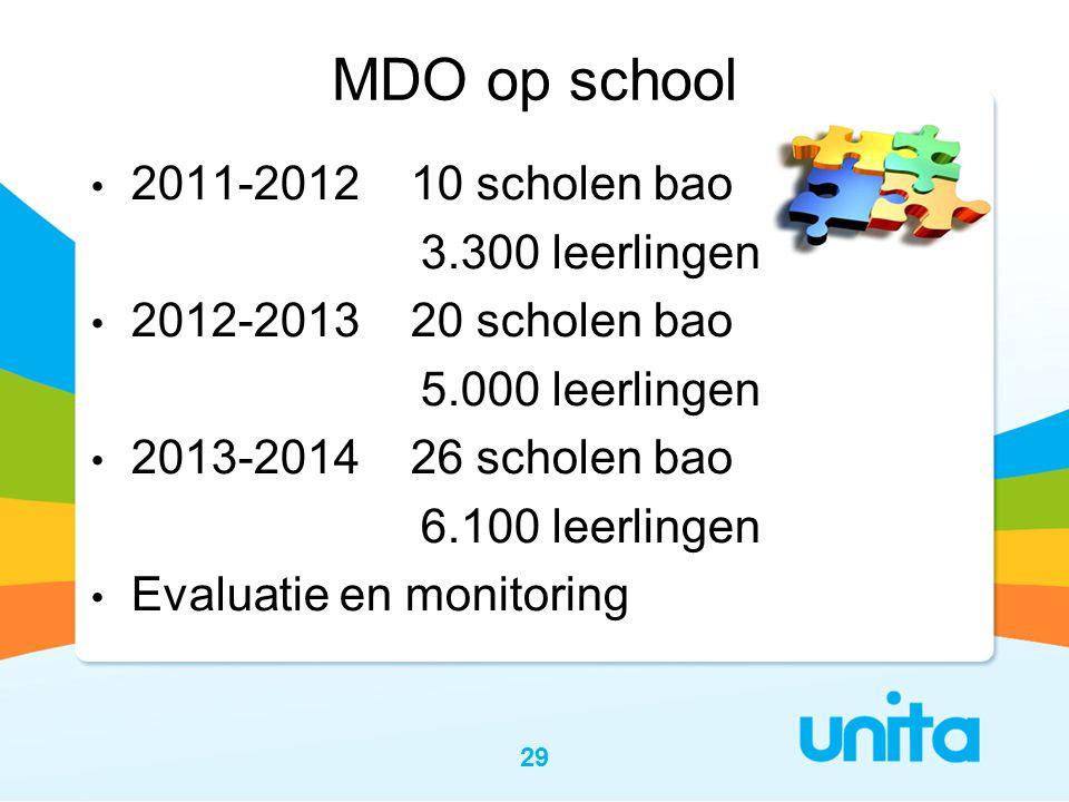 MDO op school 2011-2012 10 scholen bao 3.300 leerlingen