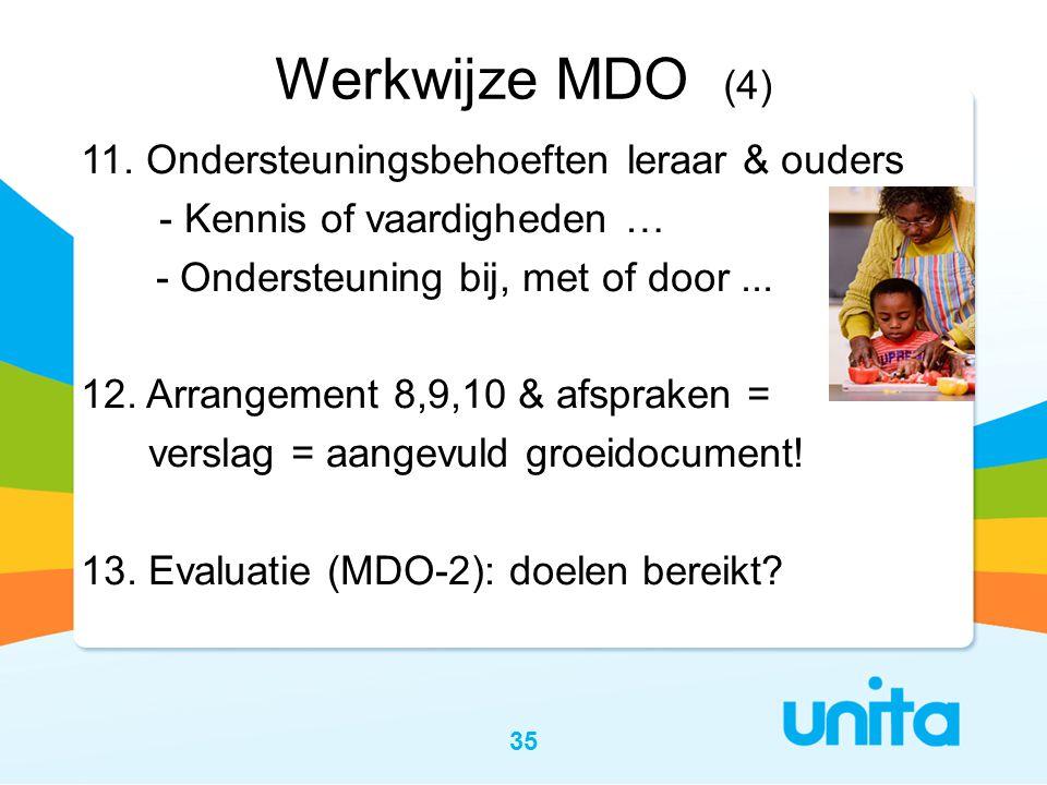 Werkwijze MDO (4) 11. Ondersteuningsbehoeften leraar & ouders