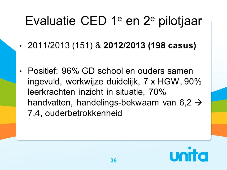 Evaluatie CED 1e en 2e pilotjaar