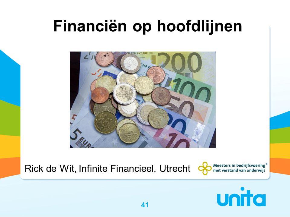 Financiën op hoofdlijnen