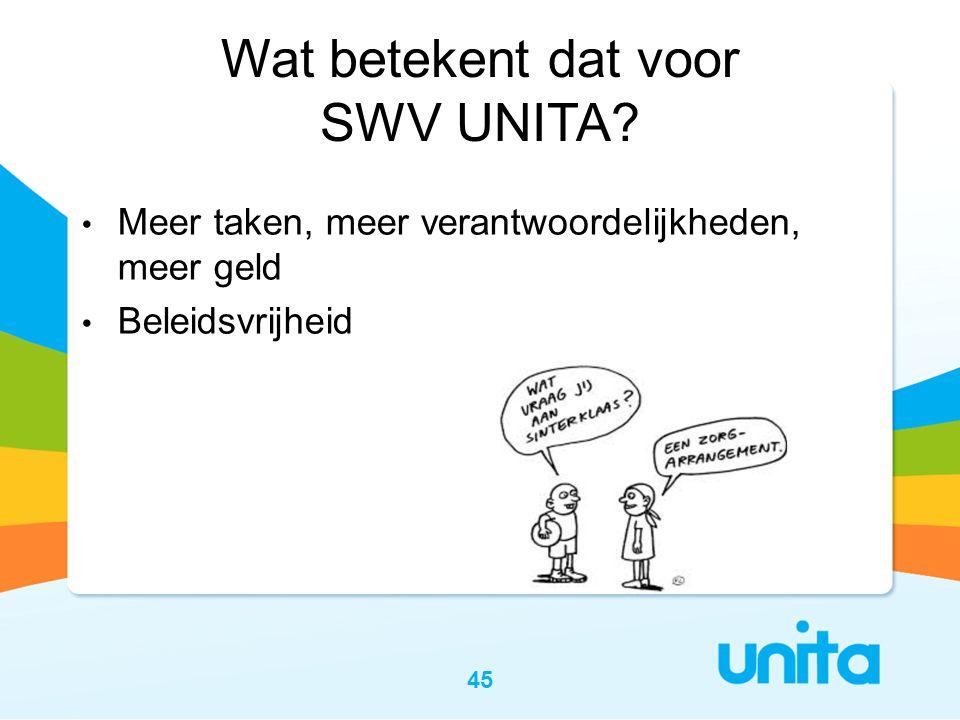 Wat betekent dat voor SWV UNITA