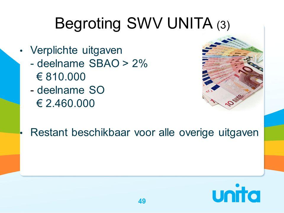 Begroting SWV UNITA (3) Verplichte uitgaven - deelname SBAO > 2% € 810.000 - deelname SO € 2.460.000.