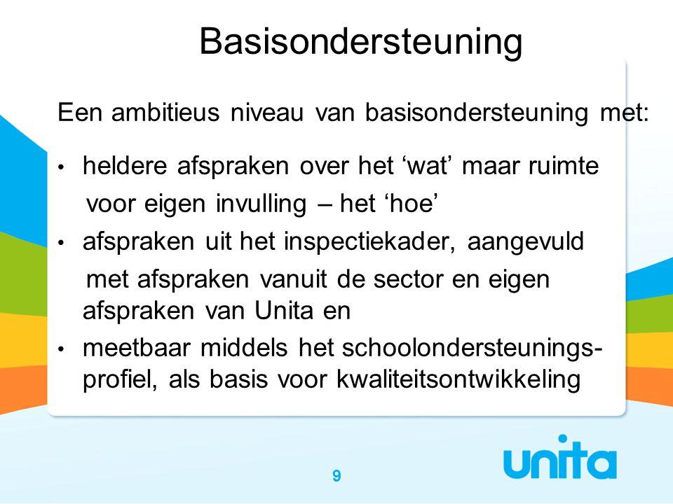Basisondersteuning Een ambitieus niveau van basisondersteuning met: