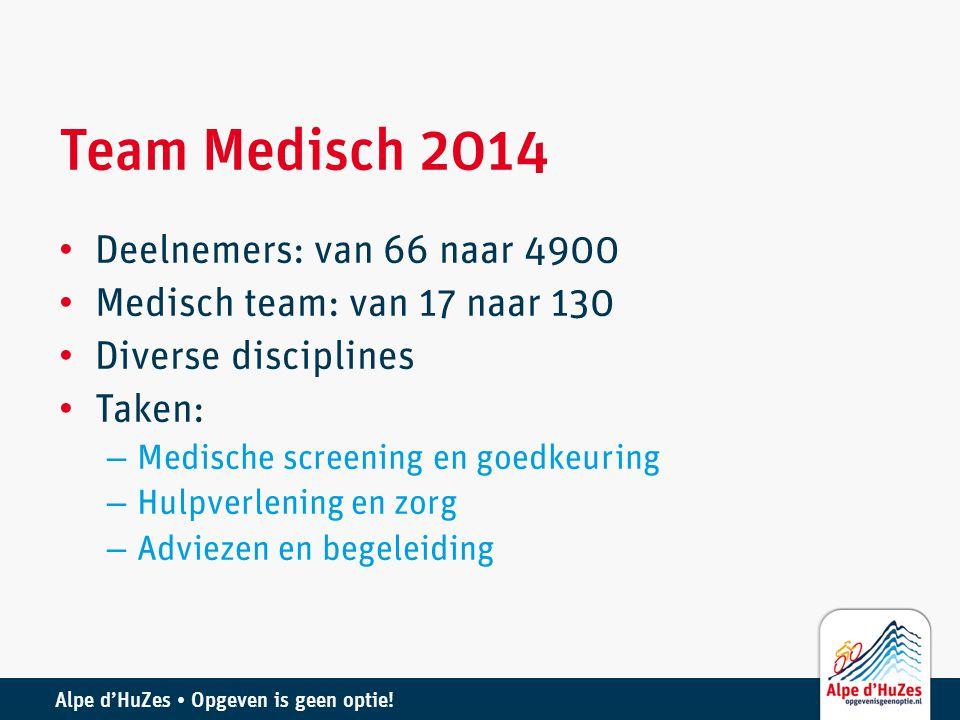 Team Medisch 2014 Deelnemers: van 66 naar 4900