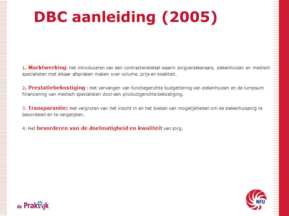 DBC aanleiding (2005)