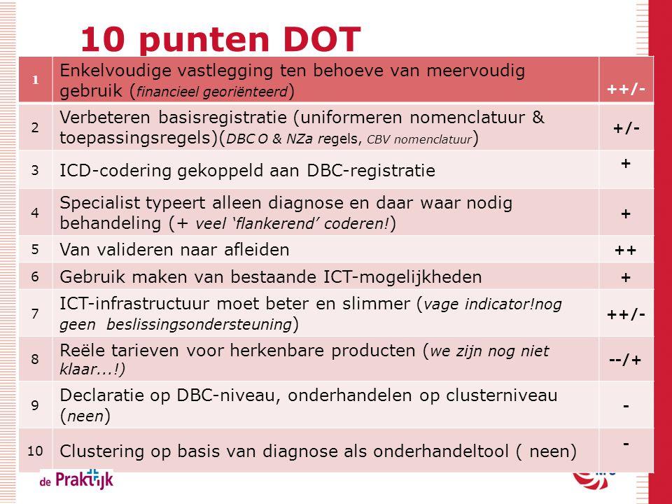 10 punten DOT 1. Enkelvoudige vastlegging ten behoeve van meervoudig gebruik (financieel georiënteerd)