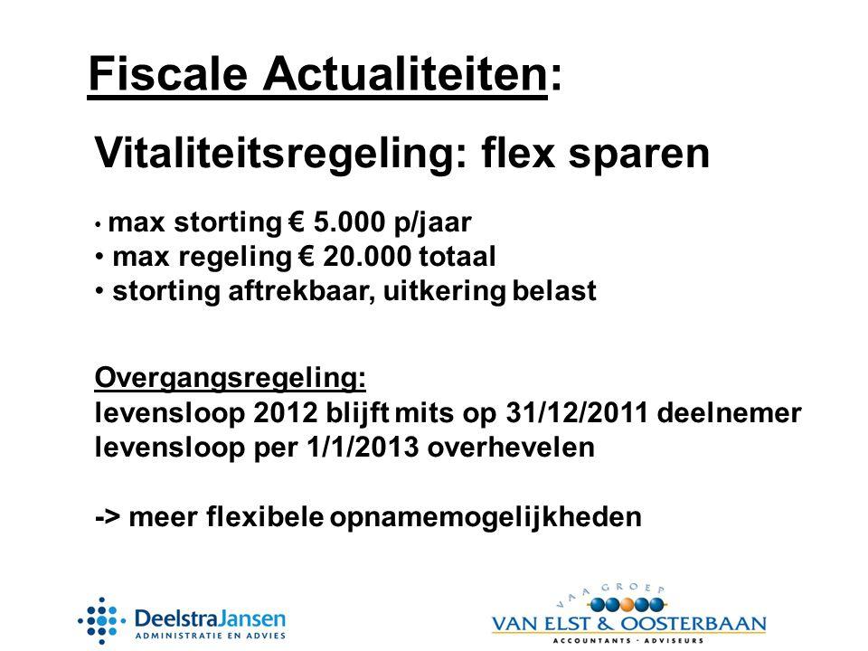 Fiscale Actualiteiten: