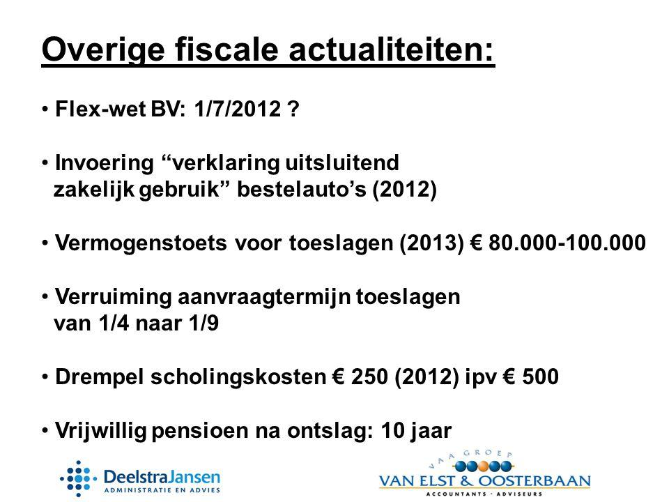 Overige fiscale actualiteiten:
