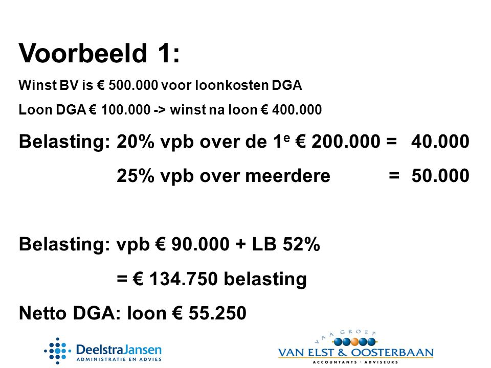 Voorbeeld 1: Belasting: 20% vpb over de 1e € 200.000 = 40.000