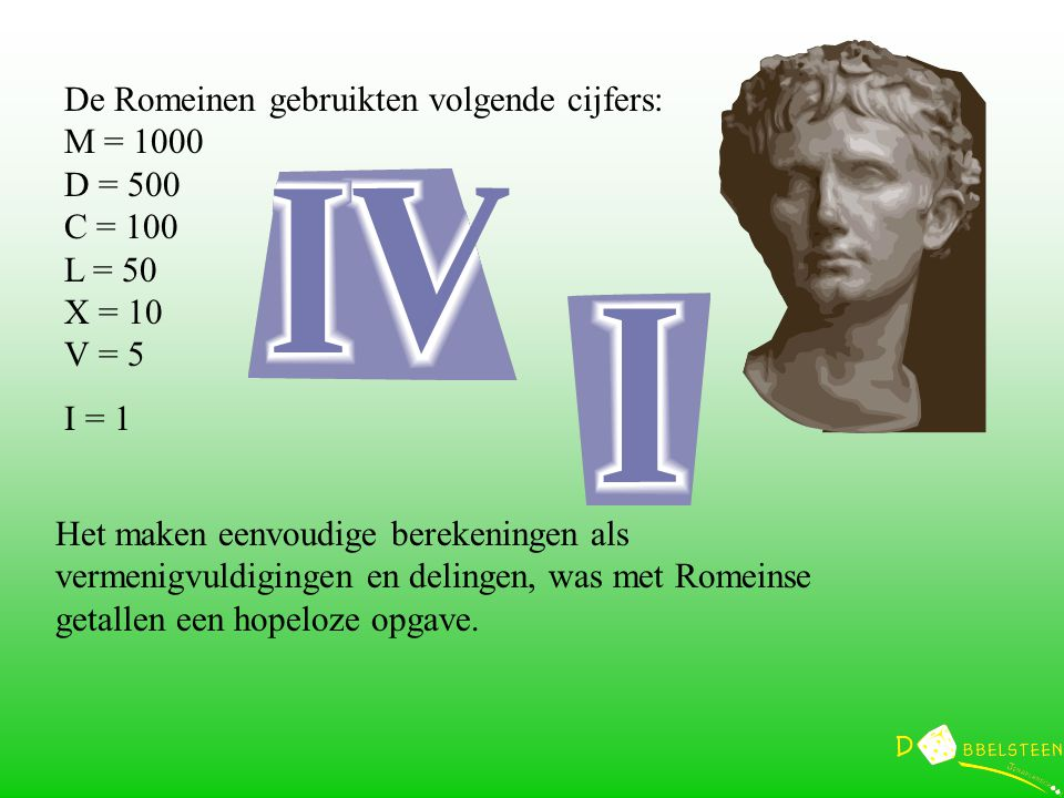 De Romeinen gebruikten volgende cijfers: M = 1000 D = 500 C = 100 L = 50 X = 10 V = 5