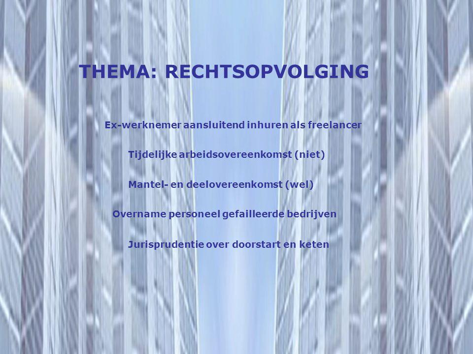 THEMA: RECHTSOPVOLGING