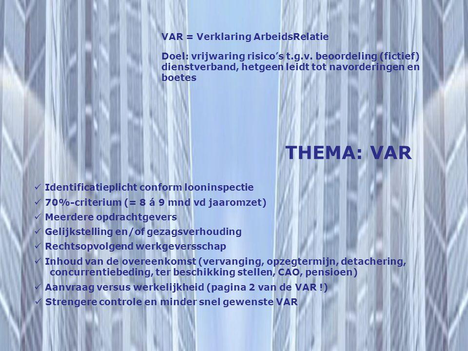 THEMA: VAR VAR = Verklaring ArbeidsRelatie