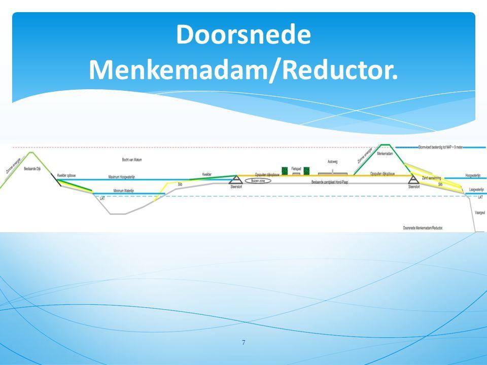 Doorsnede Menkemadam/Reductor.