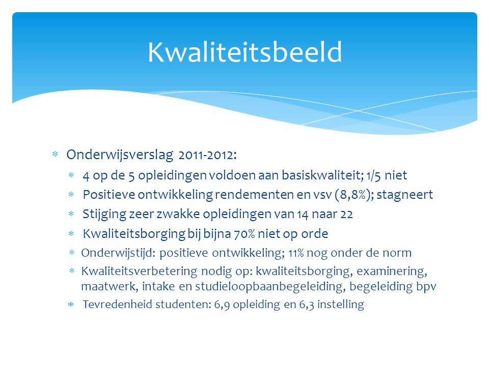 Kwaliteitsbeeld Onderwijsverslag 2011-2012: