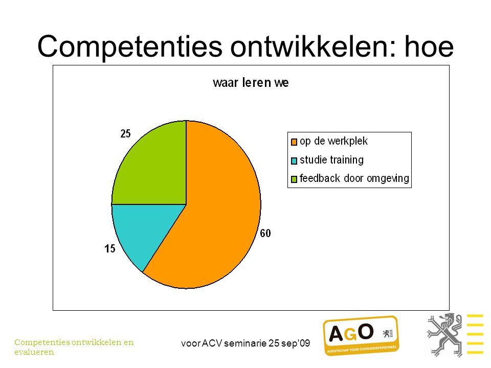 Competenties ontwikkelen: hoe