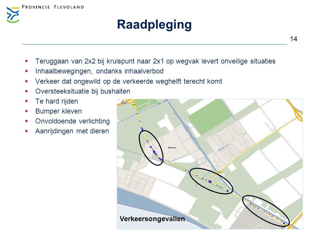 Raadpleging 14. Teruggaan van 2x2 bij kruispunt naar 2x1 op wegvak levert onveilige situaties. Inhaalbewegingen, ondanks inhaalverbod.